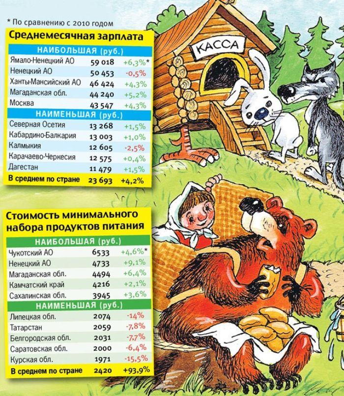 Где на Руси лучше всего живется (2 картинки)