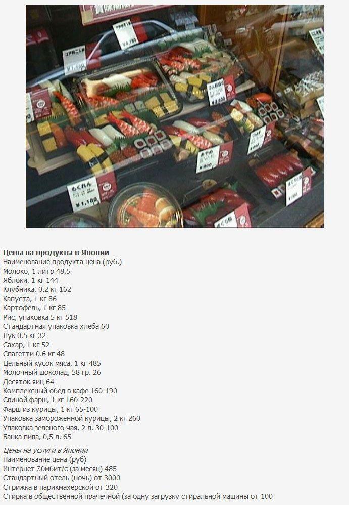 Какие цены за рубежом (6 фото + текст)