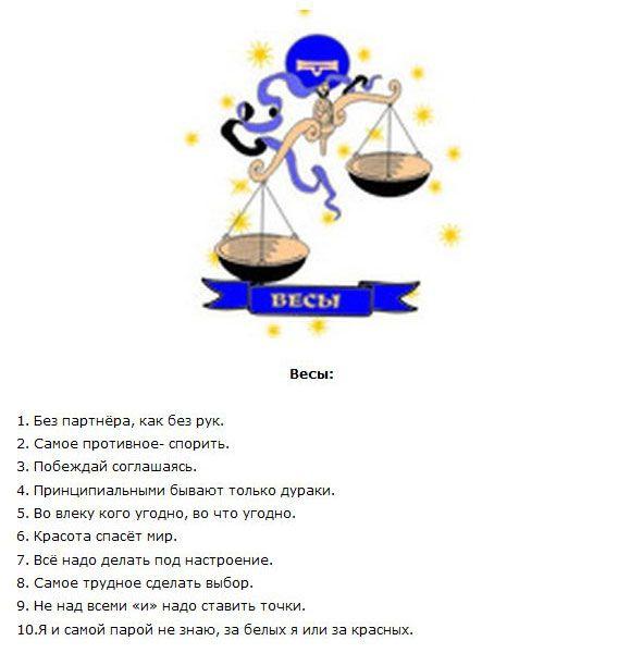 Фразы, присущие каждому знаку зодиака (10 картинок + текст)