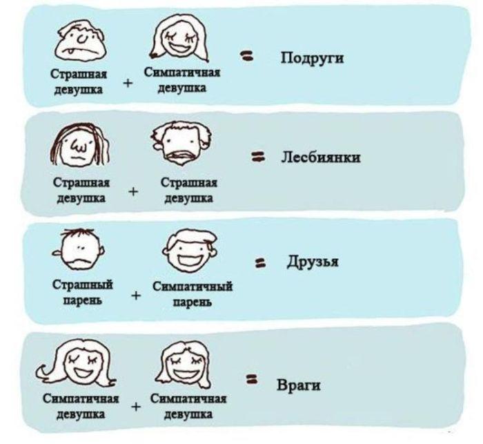Про отношения (3 картинки)
