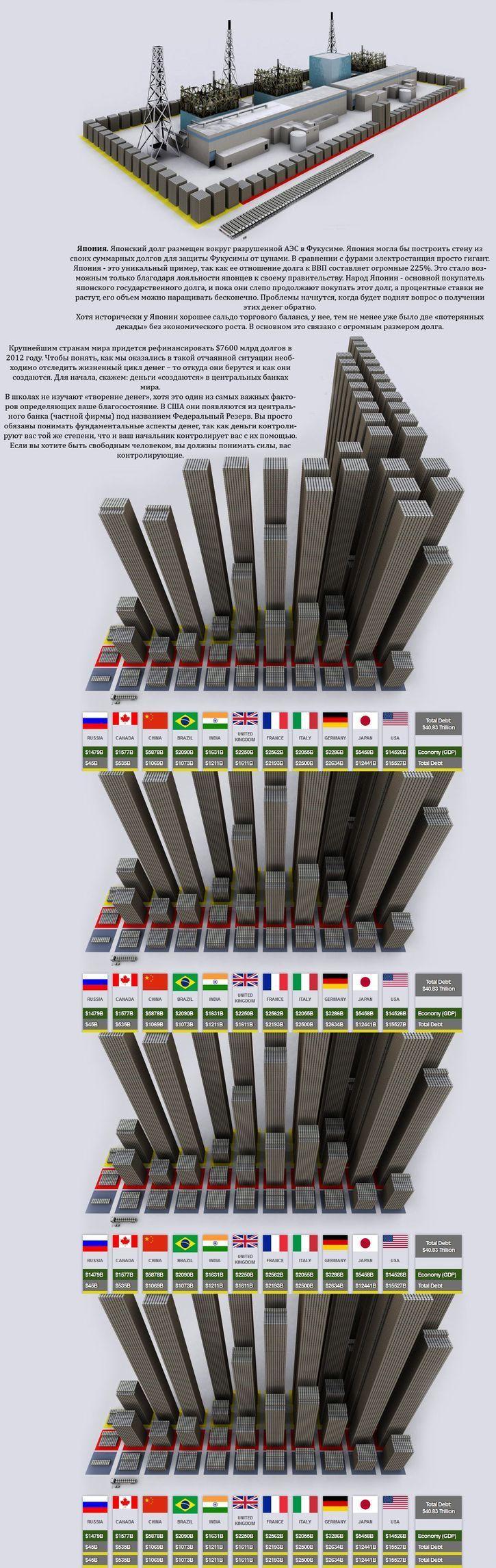 Про мировой финансовый кризис (13 фото)