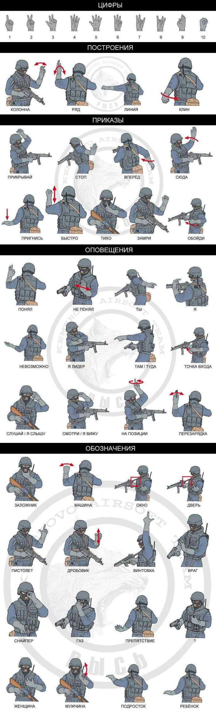 Жесты спецназа (1 картинка)