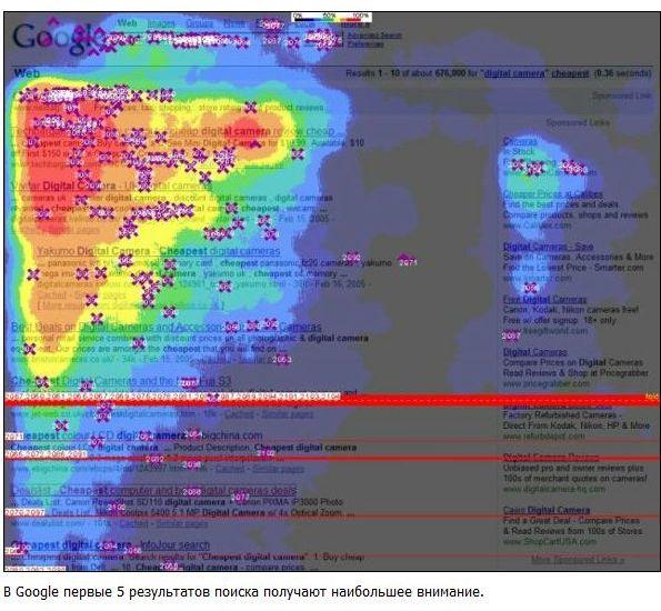 Куда вы смотрите во время рекламы (13 фото + текст)