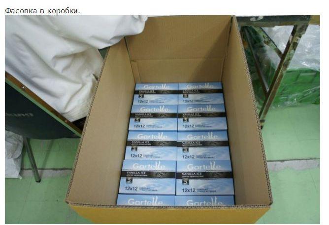 Как делают презервативы (21 фото + текст)