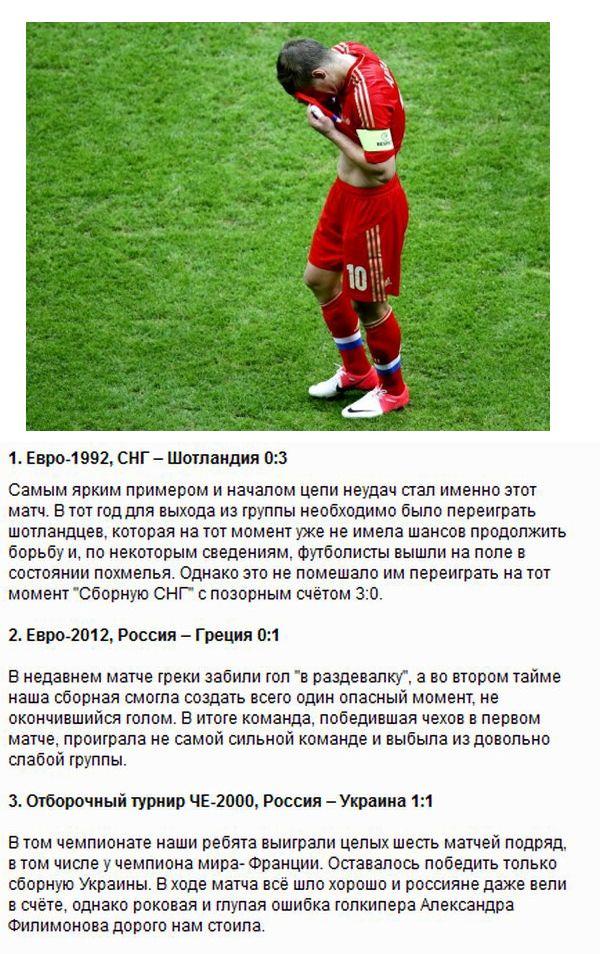 ТОП-10 провалов сборной России по футболу (3 фото + текст)