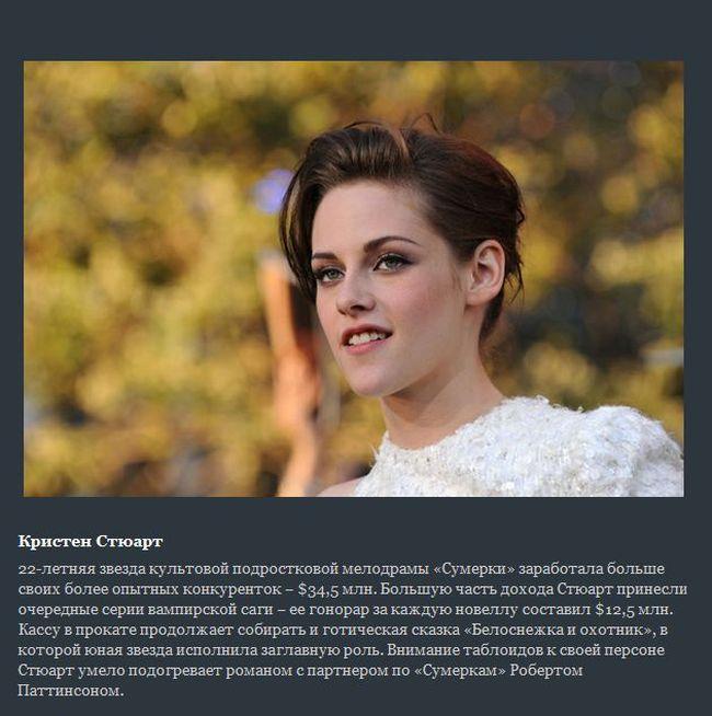 Самые высокооплачиваемые актрисы Голливуда — 2012 (10 фото + текст)