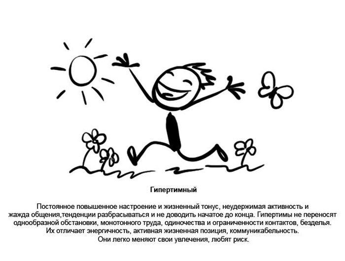 Характеристика психотипов людей (10 картинок)