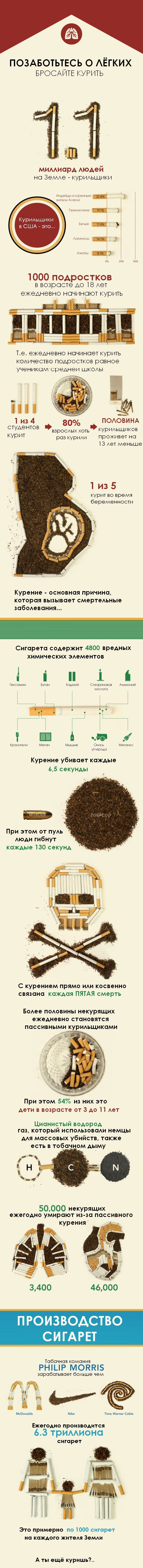 Вы еще курите? (1 картинка)