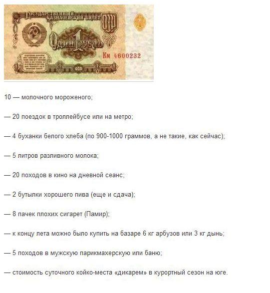 Цены в СССР (8 фото + текст)