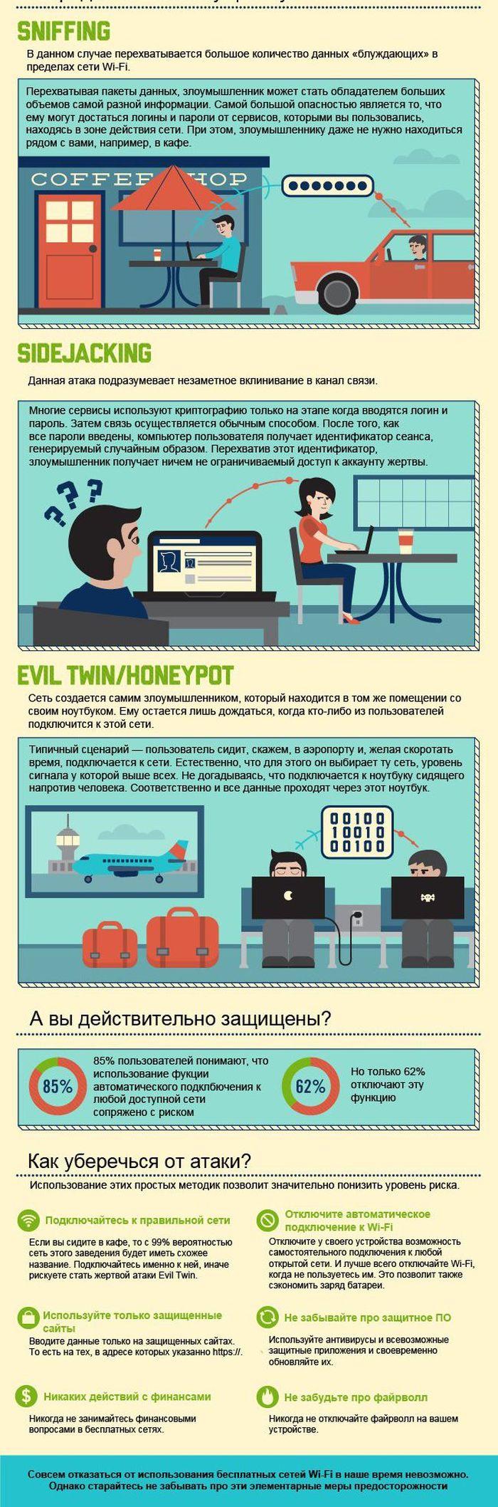 Опасности беспроводных сетей (2 картинки)