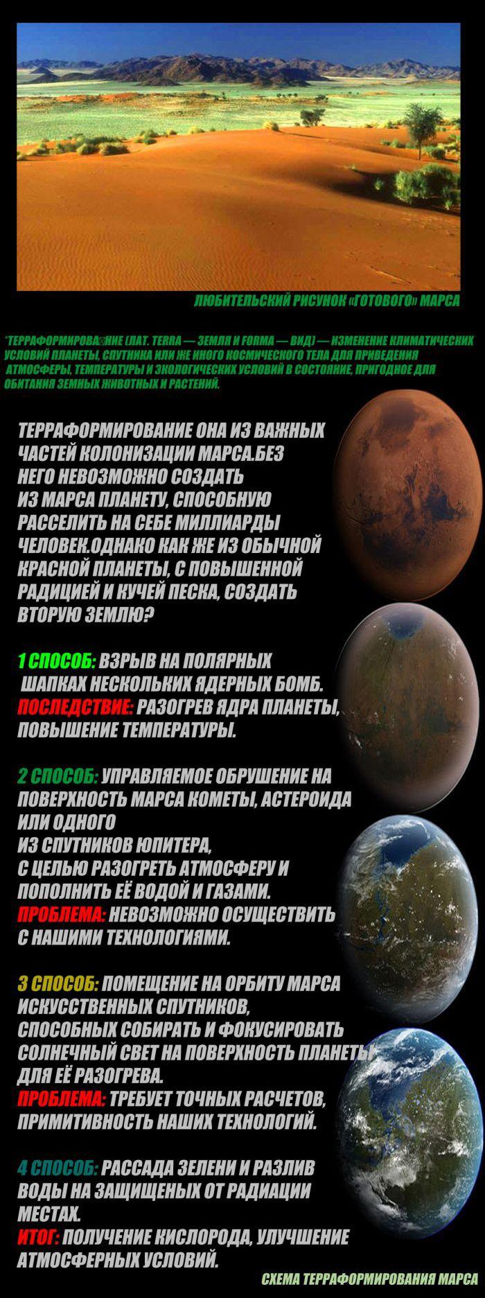 Покорение Марса человечеством (7 картинок)