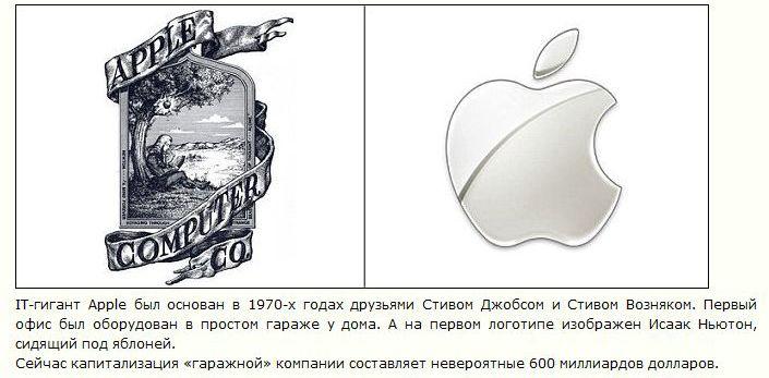 Как изменились логотипы брендов (15 картинок)