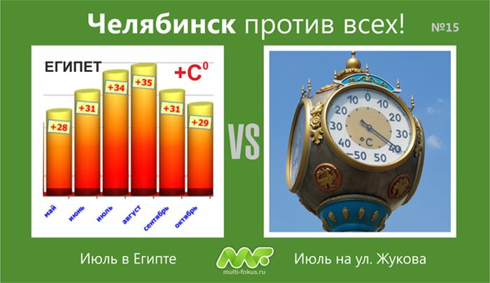 Суровый город Челябинск (15 фото)