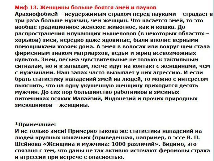 ТОП-13 мифов о девушках (1 фото + текст)