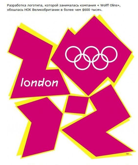 Факты и информация про Олимпийские игры (20 фото + текст)