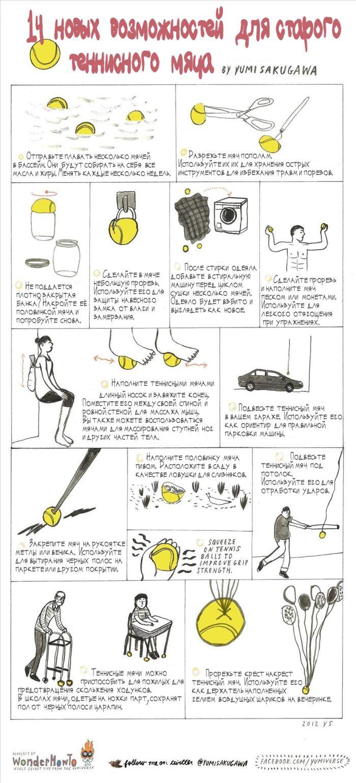 Интересные способы использования теннисного мяча (1 картинка)