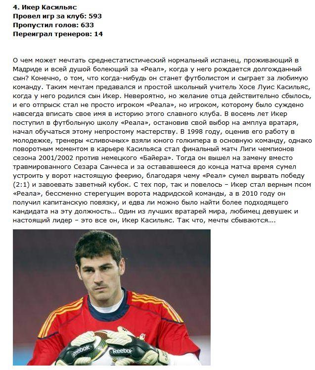 ТОП-10 преданных футболистов (10 фото + текст)