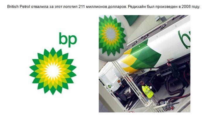логотипы корпораций:
