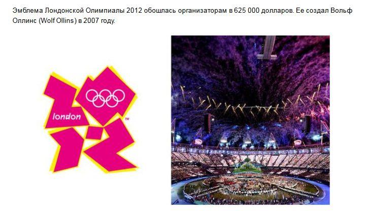 Стоимость логотипов всемирно известных компаний (7 фото)