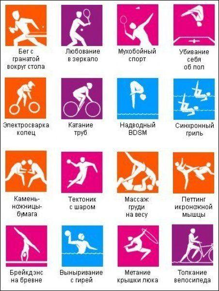 рейтинг медалей на летних играх