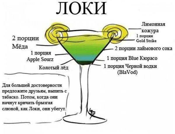 """Прикольные коктейли в стиле """"Мстителей"""" (9 картинок)"""
