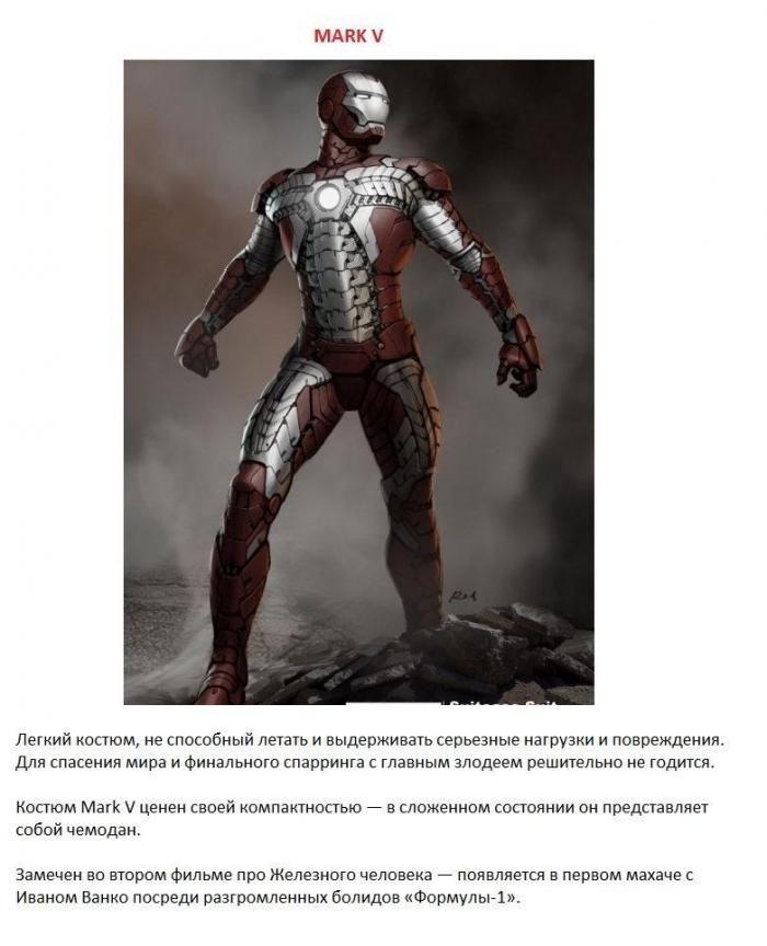 Костюмы железного человека и их характеристики (9 картинок)