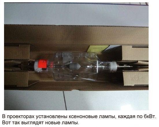 Устройство кинетеатра I-MAX изнутри (10 фото + текст)