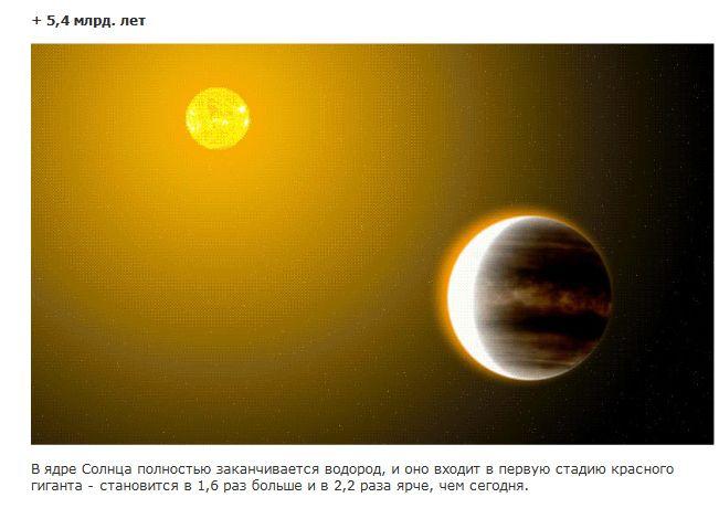 Земле не избежать медленной погибели (14 фото + текст)
