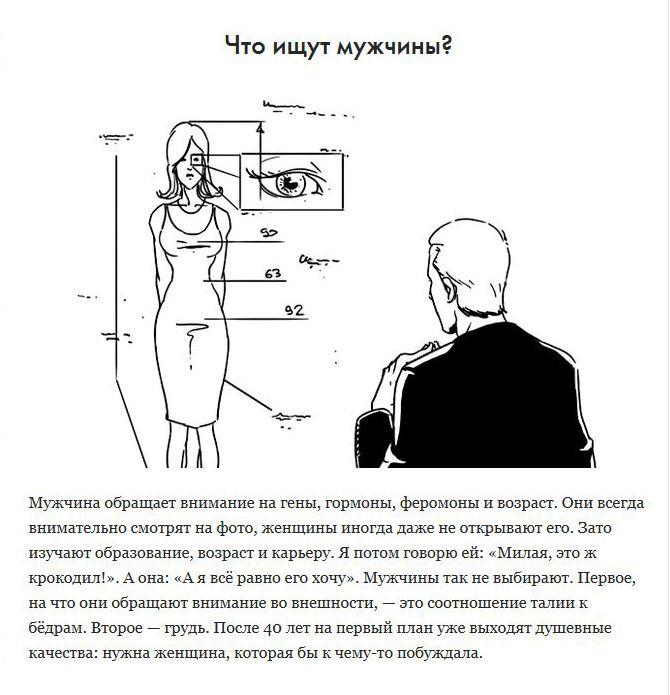 Как все устроено: Работа брачного агентства (10 фото)