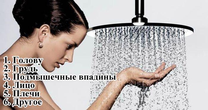С какой части тела вы всегда начинаете утренний душ? (1 фото)