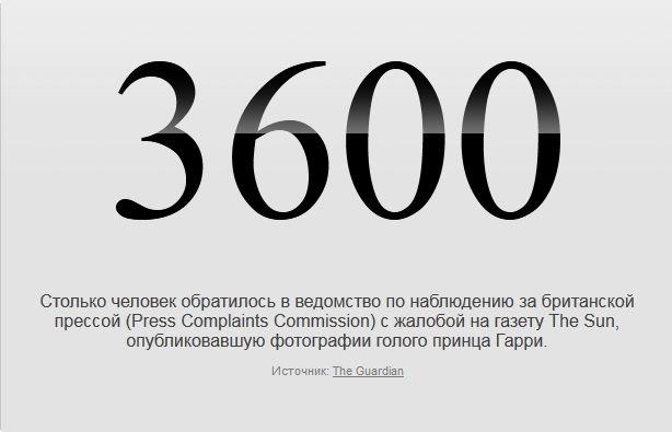 Занимательная статистика и цифры обо всем (40 фото)