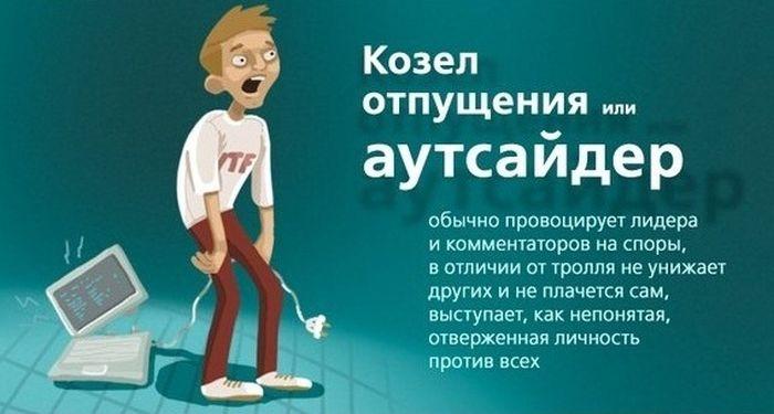 Разновидности посетителей интернет-сайтов (9 картинок)