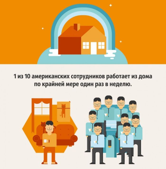 Информация для тех, кто мечтает работать на дому (2 картинки)