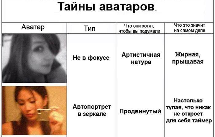 Характеристика аватарок из социальных сетей (3 картинки)