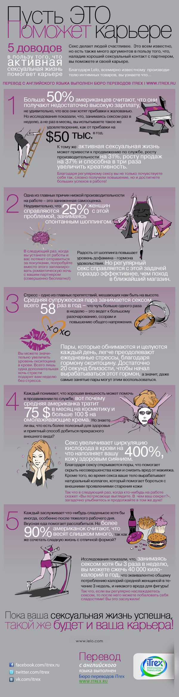 Как секс помогает девушкам в карьерном росте (1 картинка)