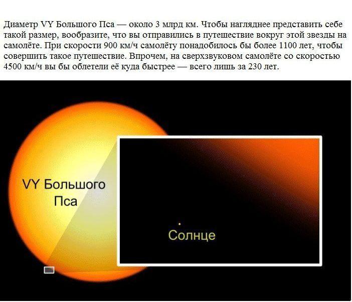 Самая огромная звезда из всех нам известных (5 фото)