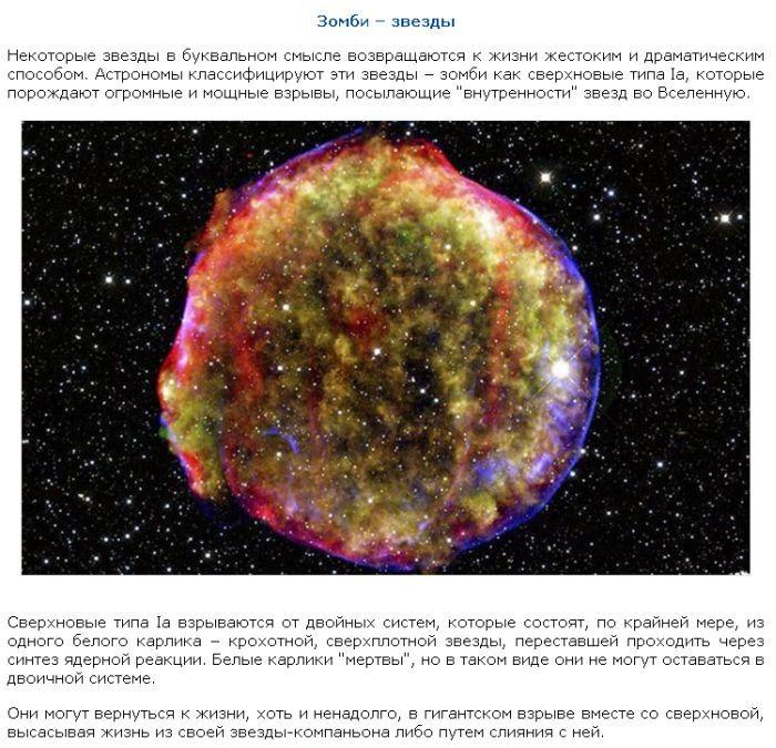 Пугающие глубины неизведанного космоса (8 фото)