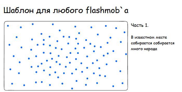 Как делаются флешмобы (6 картинок)