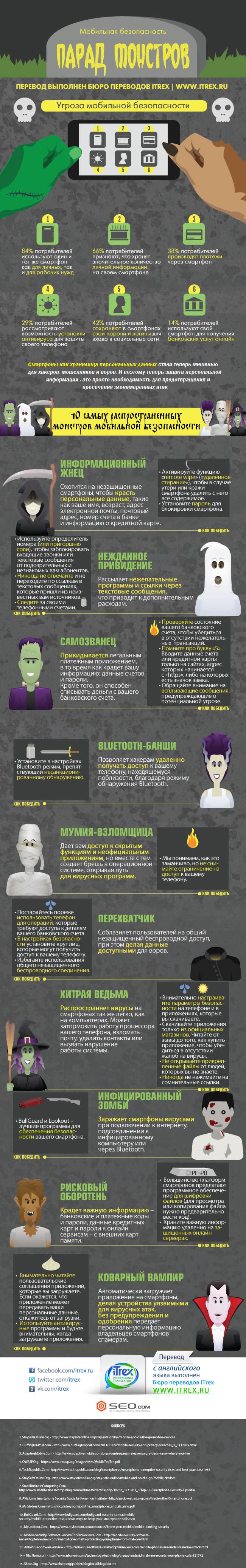 Опасности мобильных телефонов и смартфонов (1 картинка)