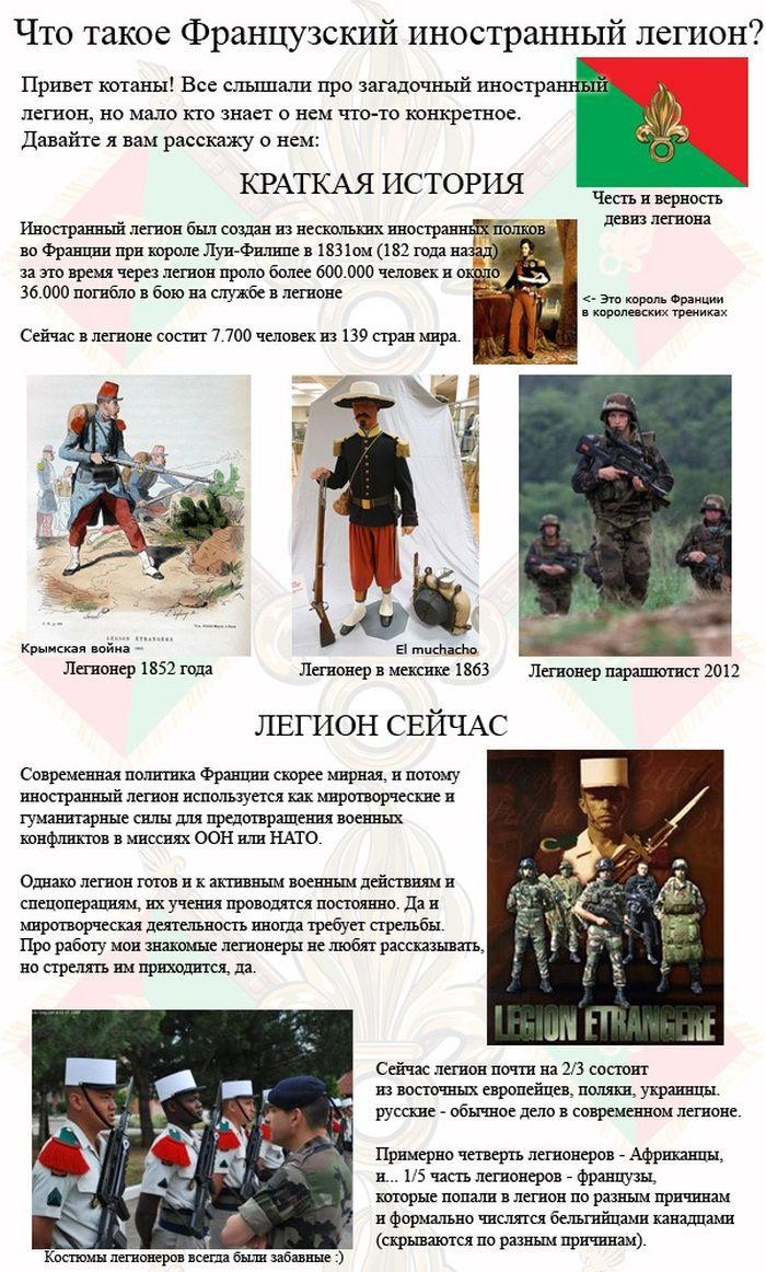 Что такое элитный французский легион (7 фото)
