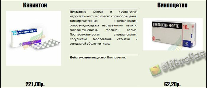 лекарство и их аналоги таблица