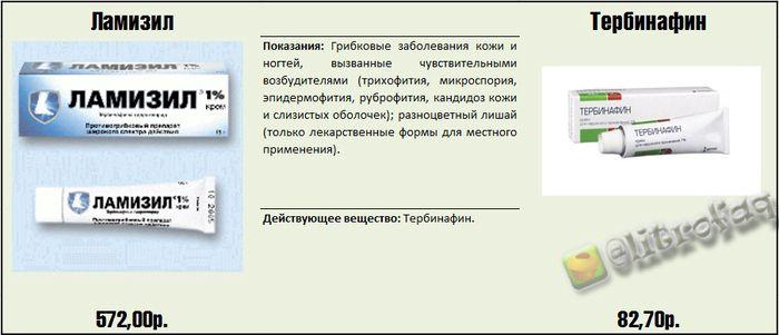 Реальные факты и информация о медицинских препаратах (26 картинок)