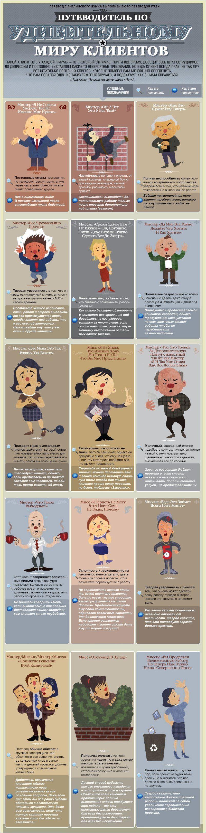 Познавательная классификация клиентов (1 картинка)