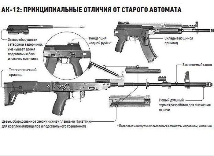http://trinixy.ru/pics5/20130311/ak_47_08.jpg