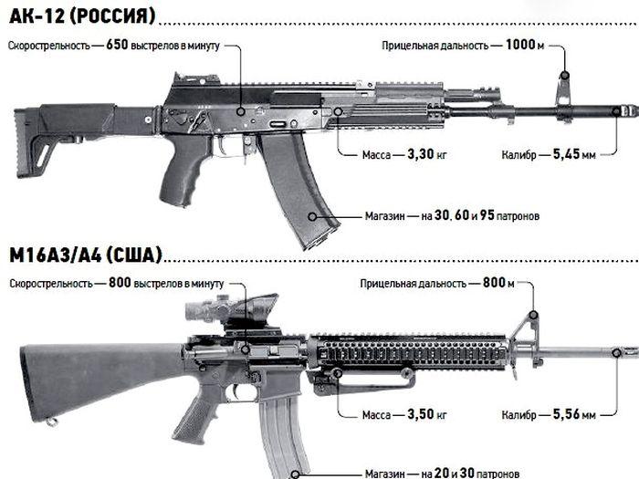 http://trinixy.ru/pics5/20130311/ak_47_11.jpg