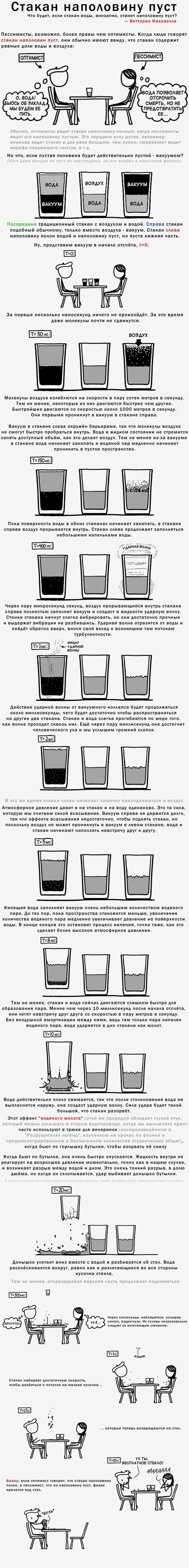 Чем отличаются пессимисты и оптимисты (1 картинка)