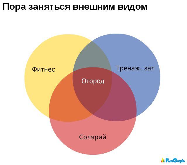 Забавные графики. Часть 14 (50 картинок)