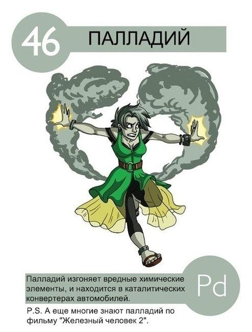 Необычное пособие по химии (50 фото)