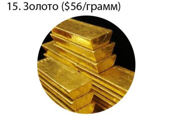 Самые дорогостоящие вещества в мире (16 картинок)