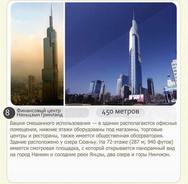 ТОП-8 самых высоких небоскребов в мире (8 фото)